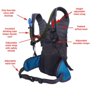 Sports Hydration Pack Buyers Guide